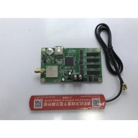 Card điều khiển màn hình LED full màu ZH-M4x